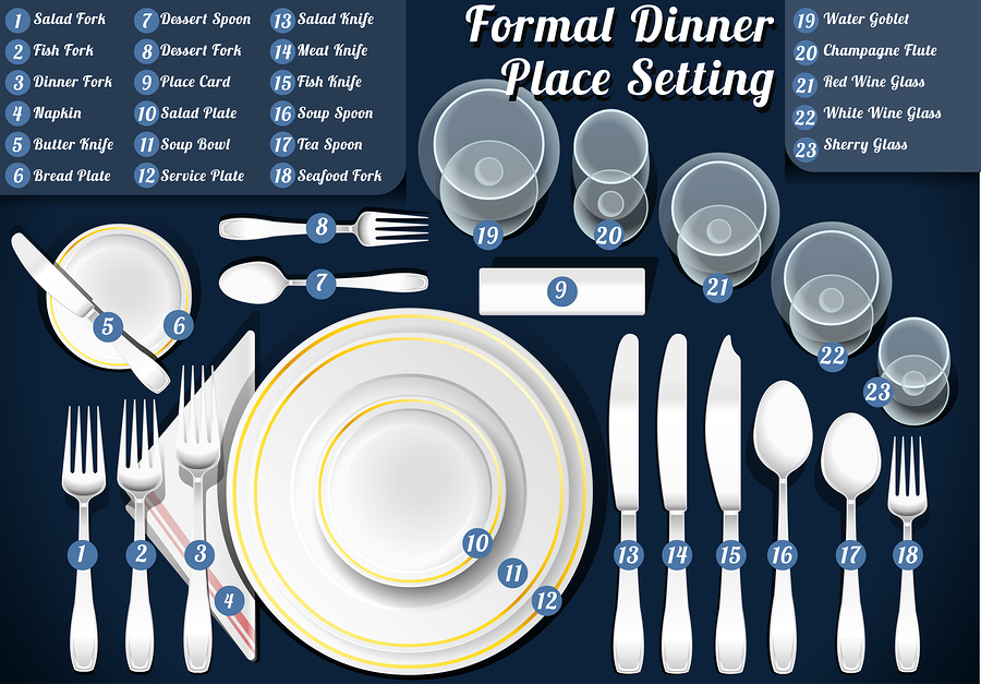Catering Auckland Formal Table & Table Settings - How not to fork it up... | Urban Gourmet